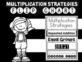 Multiplication Strategies Flip Chart