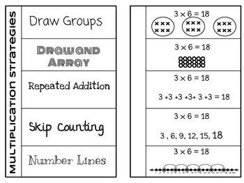 Multiplication Strategies Flip Sheet