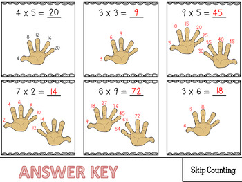 Multiplication Strategies Flipbook
