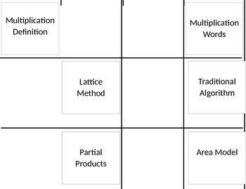 Multiplication Strategies Foldable