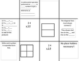 Multiplication Strategies Foldable
