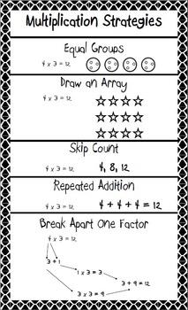 Multiplication Strategies Grade 2/3