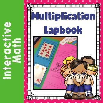 Multiplication Strategies Fact Interactive Games Lapbook