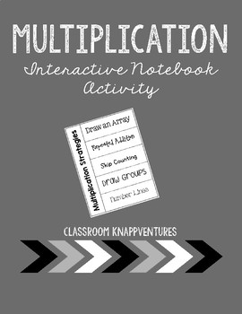 Multiplication Strategies - Interactive Notebook Foldable