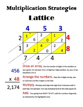 Multiplication Strategies - Lattice Poster