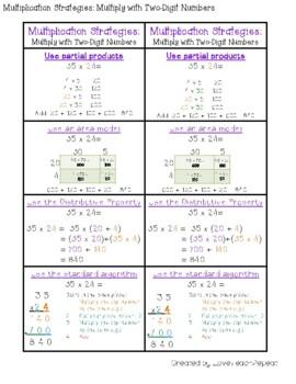 Multiplication Strategies Made Easy- Math Buddy Strip Edition