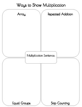 Multiplication Strategies Mat