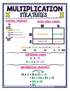 Multiplication Strategies Math Anchor Chart 1