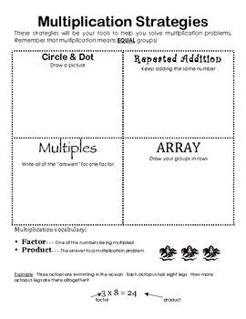 Multiplication Strategies Notes