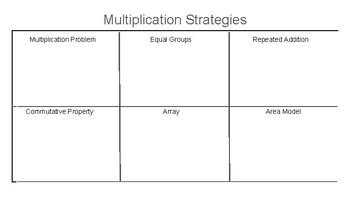 Multiplication Strategies Organizer