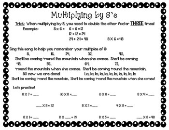 Multiplication Strategies Packet 0-12 Facts