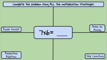 Multiplication Strategies Pear Deck