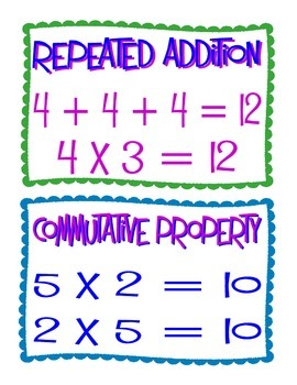 Multiplication Strategies Poster