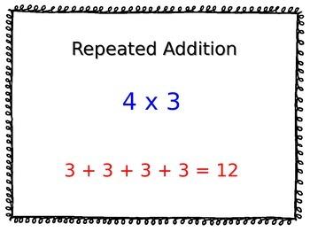 Multiplication Strategies Posters