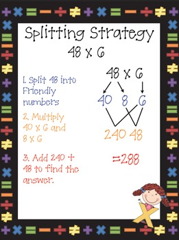 Multiplication Strategies Posters
