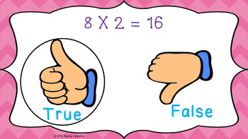 Multiplication Strategies PowerPoint Presentation 3.OA.1