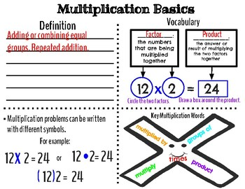 Multiplication Strategies Pack:Powerpoint+Posters+Student Booklet+ Mini posters