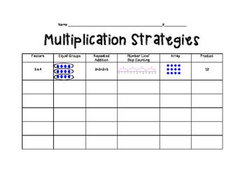 Multiplication Strategies Practice Worksheet