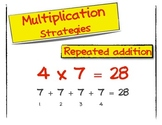Multiplication Strategies Primary Posters