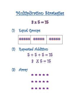 Multiplication Strategies Support Sheet