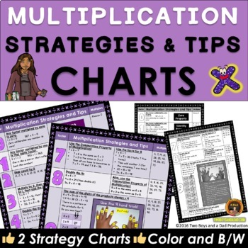 Multiplication Strategies and Tips Charts