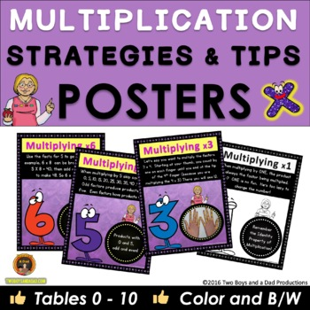 Multiplication Strategies and Tips Posters