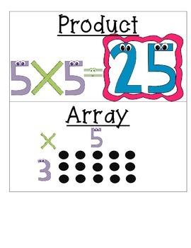 Multiplication Strategies Vocabulary **New TEKS Aligned**