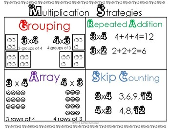 Multiplication Strategies Whole Group Anchor Charts
