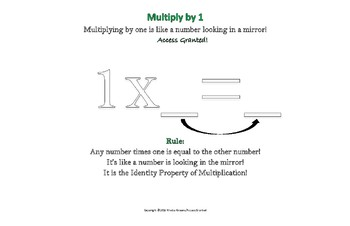 Multiplication Strategies You Can Count On!