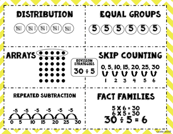 Differentiated Multiplication Math Stations AVMR Arrays Strategies Pack
