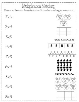 Multiplication Strategies and Games