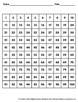 Multiplication Strategies with Hundreds Charts
