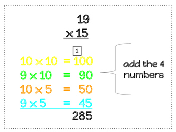 Multiplication Strategy Anchor Chart 2-digit by 2-digit