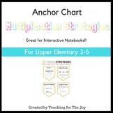 Multiplication Strategy Anchor Chart