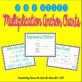 Multiplication Strategy Anchor Charts 2 Digit x 2 Digit