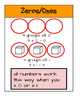 Multiplication Strategy Anchor Chart Posters and Handout