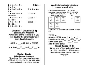 Multiplication Strategy Book
