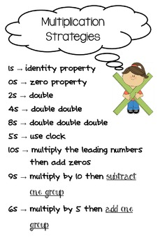 Multiplication Strategy Poster