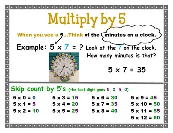 Multiplication Strategies - Math Posters