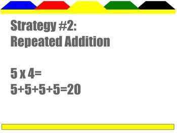 Multiplication Strategy Posters