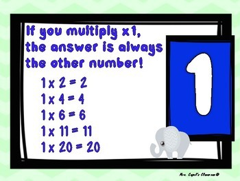 Multiplication Strategy Posters, Freebie Sample