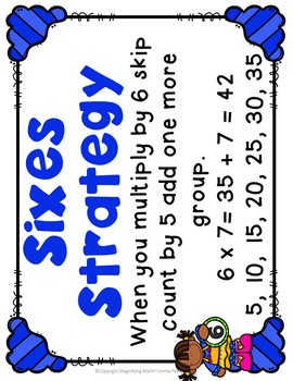 Multiplication Strategy Posters and Goal Sheets