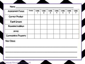 Multiplication Strategy RTI Pack