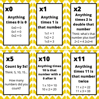Multiplication Strategy Sheet