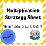 Multiplication Strategy Sheet