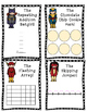 Multiplication Strategy Superhero Game - Differentiated levels