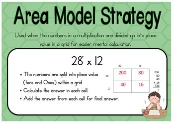 Multiplication Strategy charts