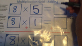 Multiplication Strategy with Addition