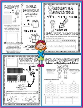 Multiplication- Student Interactive Notebook