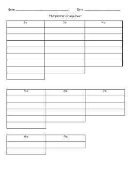 Multiplication Study Sheet - PDF